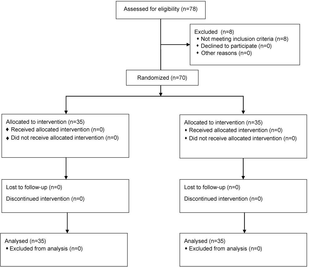 acgh-aid1028-g001